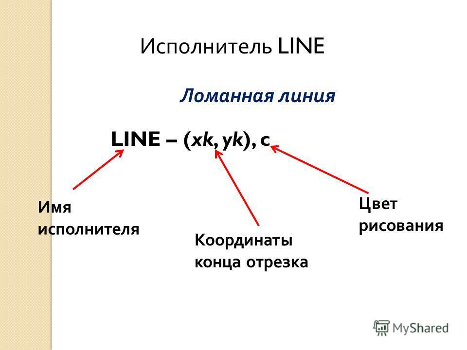 Исполнитель LINE Ломанная линия LINE – (xk, yk), c Имя исполнителя Координаты конца отрезка Цвет рисования