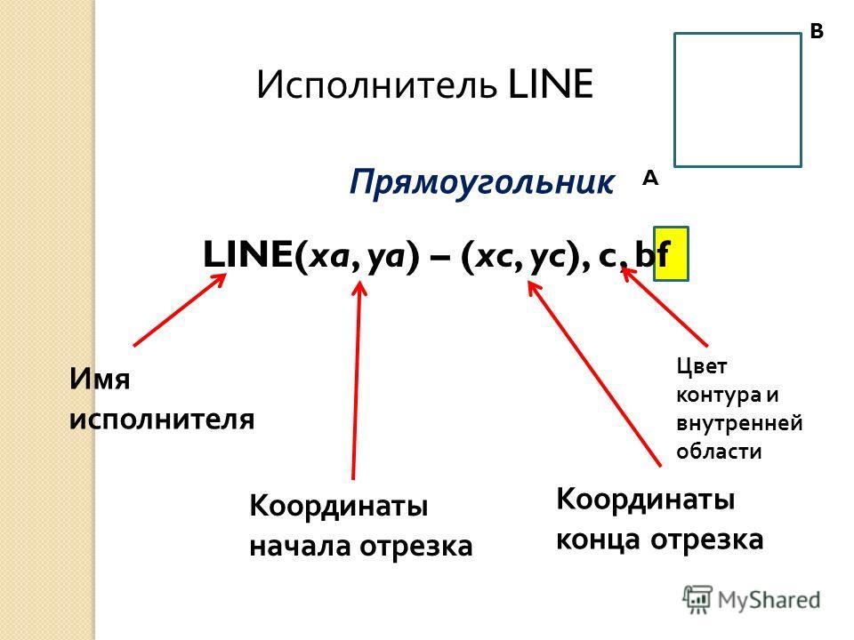 Исполнитель LINE Прямоугольник LINE(xa, ya) – (xc, yc), c, bf Имя исполнителя Координаты начала отрезка Координаты конца отрезка Цвет контура и внутренней области A B