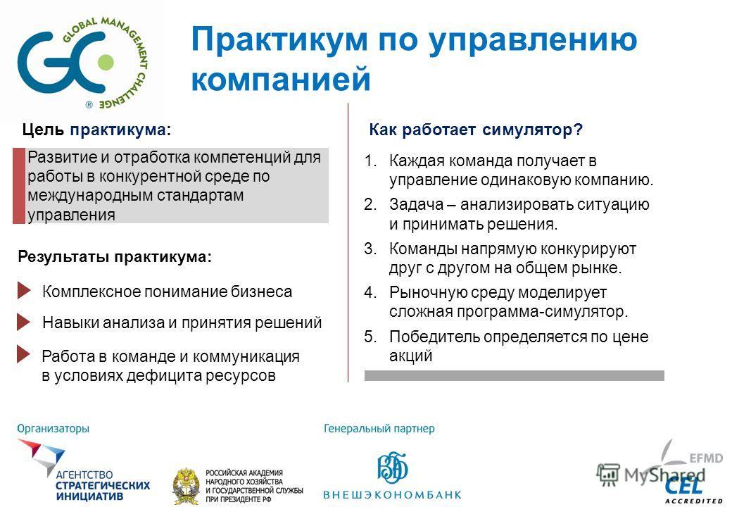 Практикум по управлению компанией Развитие и отработка компетенций для работы в конкурентной среде по международным стандартам управления Цель практикума: Комплексное понимание бизнеса Навыки анализа и принятия решений Работа в команде и коммуникация