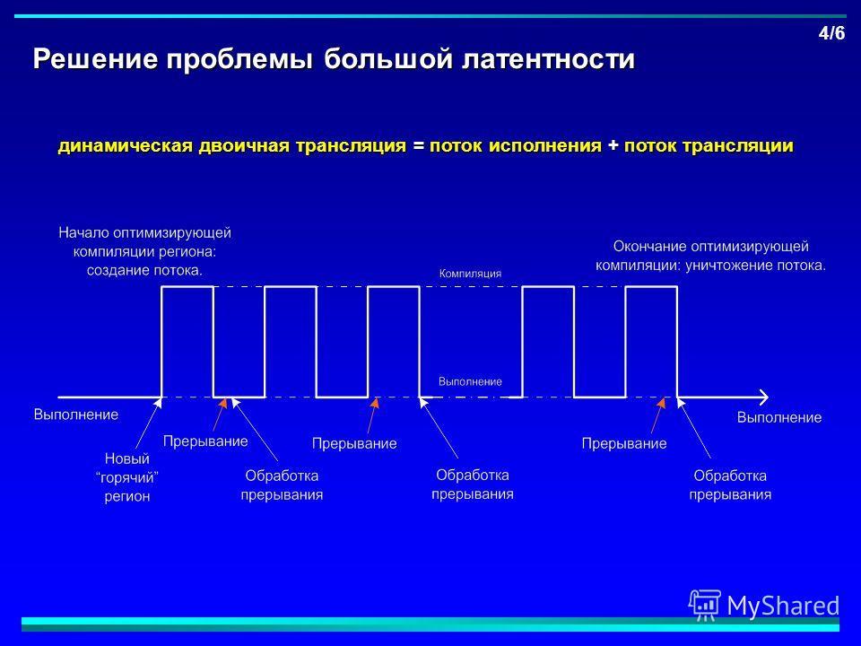 Решение проблемы большой латентности 4/6 динамическая двоичная трансляция = поток исполнения + поток трансляции динамическая двоичная трансляция = поток исполнения + поток трансляции