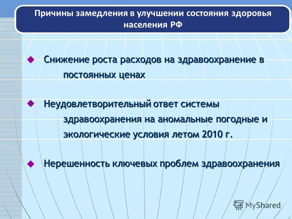Причины замедления в улучшении состояния здоровья населения РФ Снижение роста расходов на здравоохранение в постоянных ценах Неудовлетворительный ответ сиcтемы здравоохранения на аномальные погодные и экологические условия летом 2010 г. Нерешенность