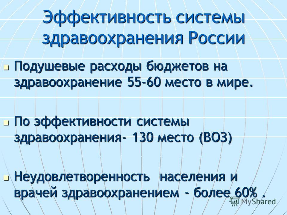 Эффективность системы здравоохранения России Подушевые расходы бюджетов на здравоохранение 55-60 место в мире. Подушевые расходы бюджетов на здравоохранение 55-60 место в мире. По эффективности системы здравоохранения- 130 место (ВОЗ) По эффективност