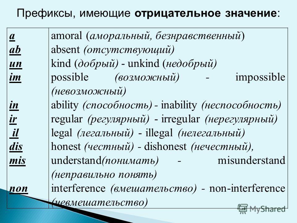 a ab un im in ir il dis mis non amoral (аморальный, безнравственный) absent (отсутствующий) kind (добрый) - unkind (недобрый) possible (возможный) - impossible (невозможный) ability (способность) - inability (неспособность) regular (регулярный) - irr