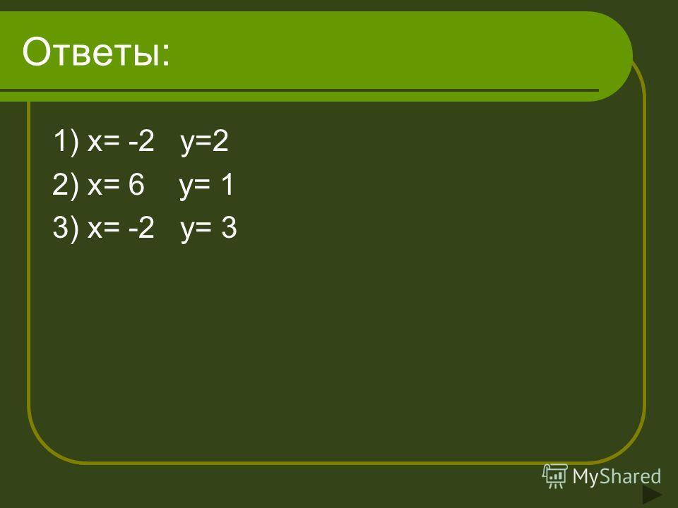 Решите графическим способом систему А) х+у=0 3х +2у = -2 Б) Х + у = 7 -х +2у= - 4 В) х + 2у = 4 -1,5х + у = 6 ответы