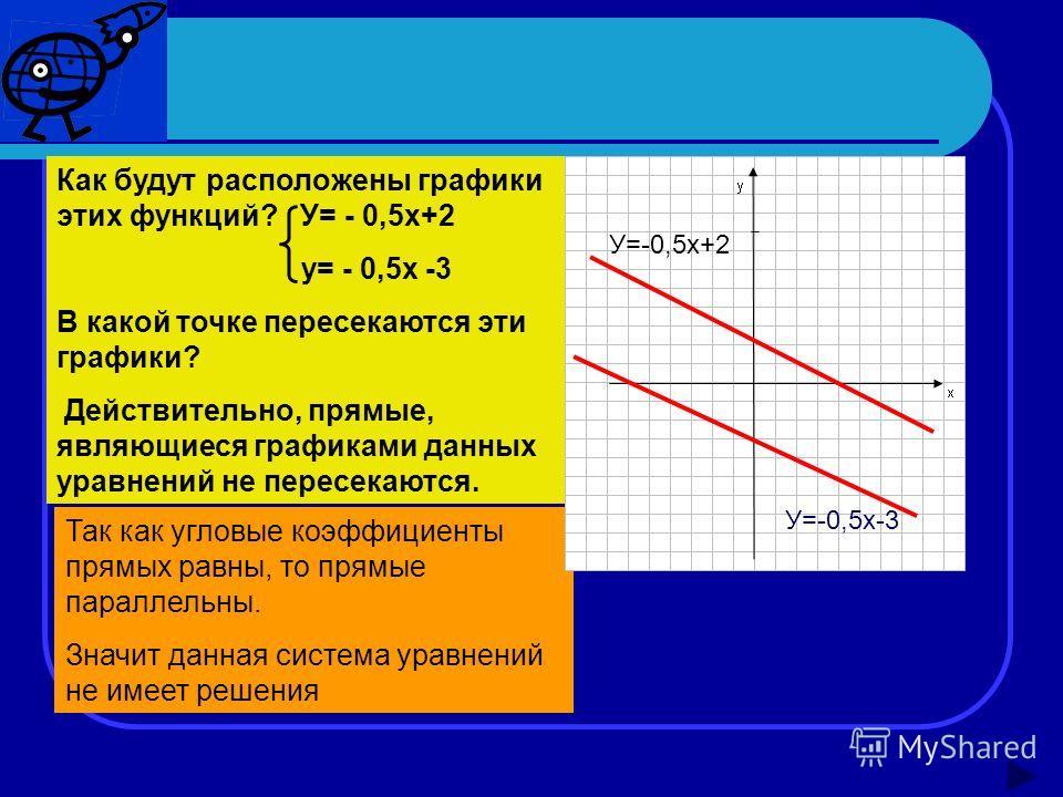 Ответы: 1) х= -2 у=2 2) х= 6 у= 1 3) х= -2 у= 3