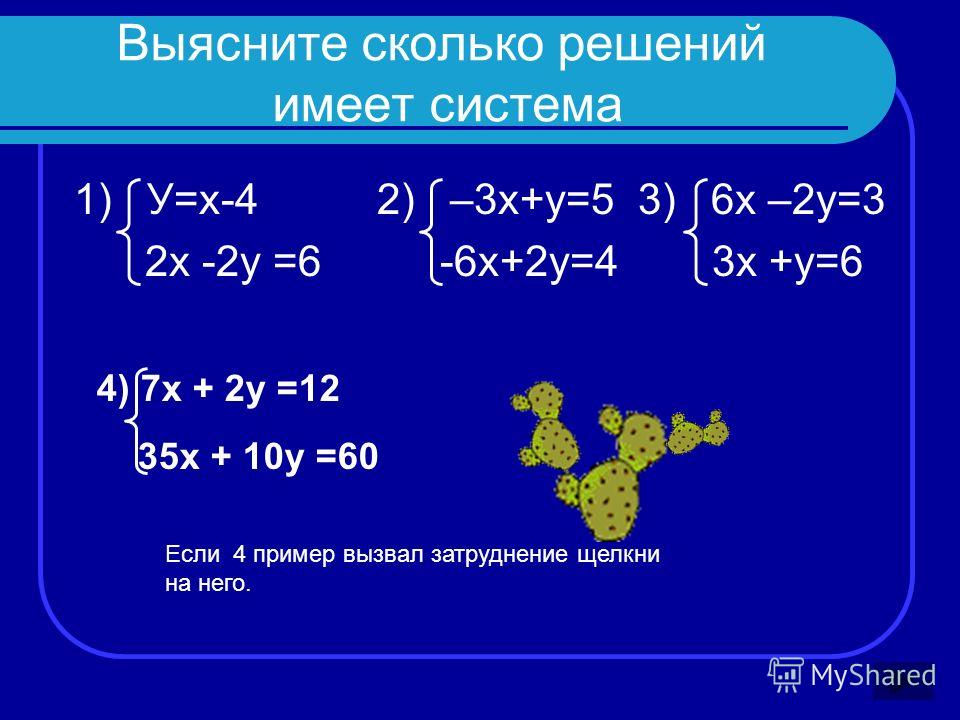 Выясним сколько решений имеет система 1) х +2у=6 3х + 6у =-12 Найдем решение данной системы уравнений. Выразим в каждом уравнении переменную у через переменную х: 2у= 6-х 6у= -12 -3х У = 3 – 0,5х У= -2 - 0,5х Так как угловые коэффициенты прямых равны