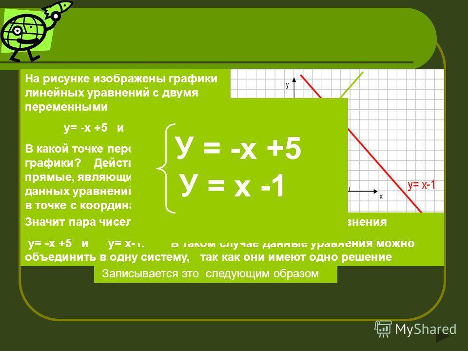 Системы линейных уравнений Графический способ решения системы линейных уравнений с двумя переменными