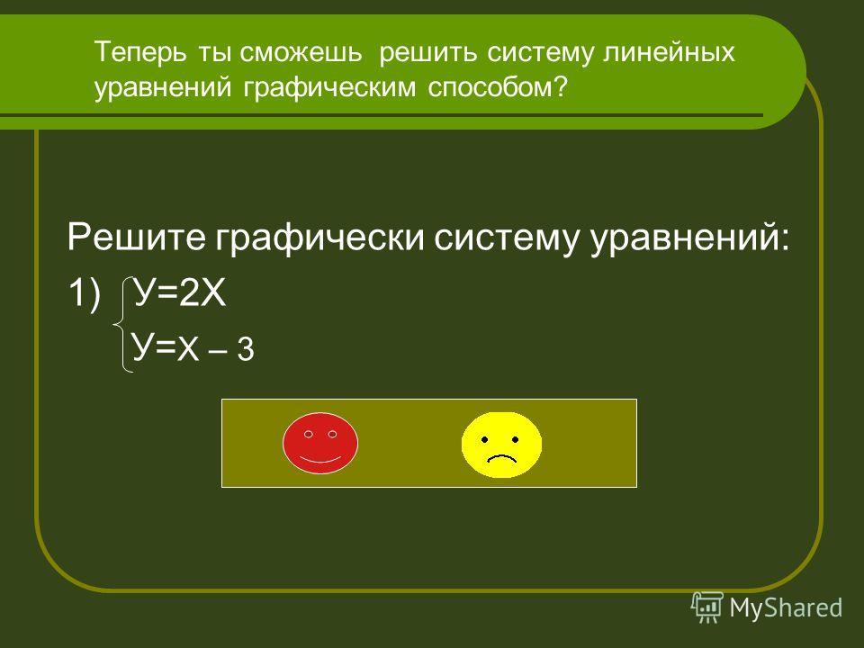 Посмотрите как вы должны оформить решение в тетради Найдите графическим способом решение системы: у=2Х х-у=3 у=2Х У=2Х У=2Х х-у=3 У= -3 +Х Х 1 -1 У 2 -2 У=2х У= -3+Х Х 0 1 У -3 -2 - у=3-х Ответ: Х= -3 У= -6