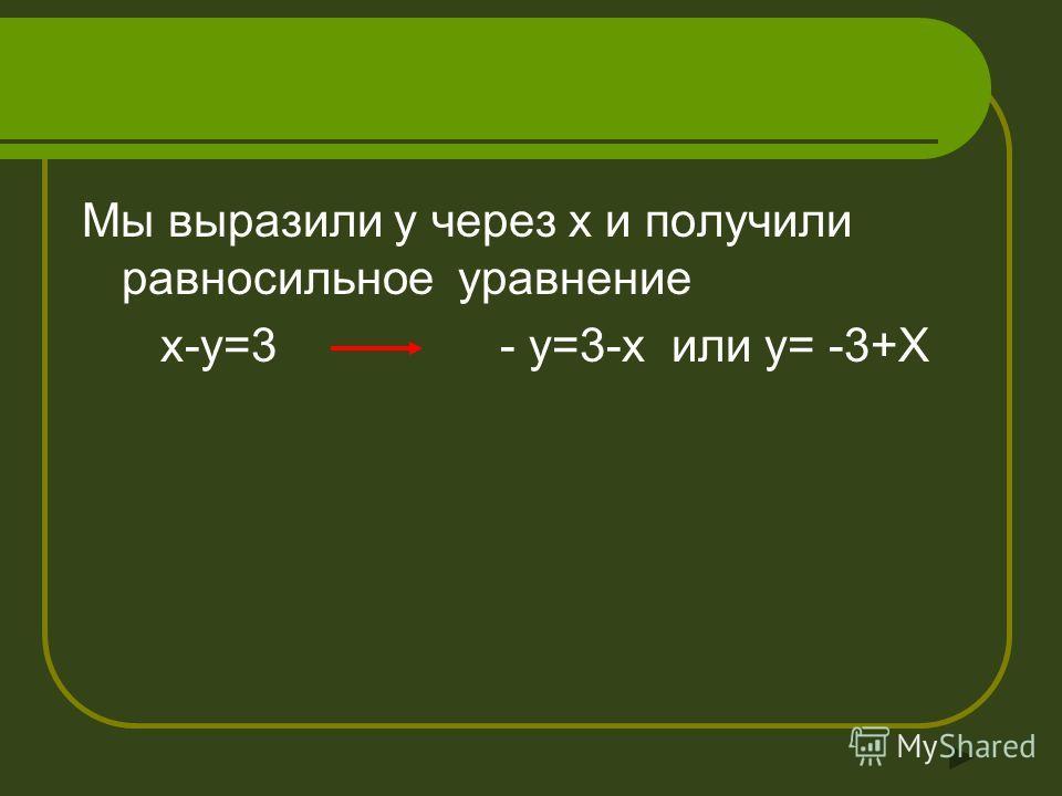Решите графически систему уравнений: 1) У= -3Х У=Х – 2 У= - 4х -2Х + у = - 6 2) Нажми, чтобы проверить свое решение