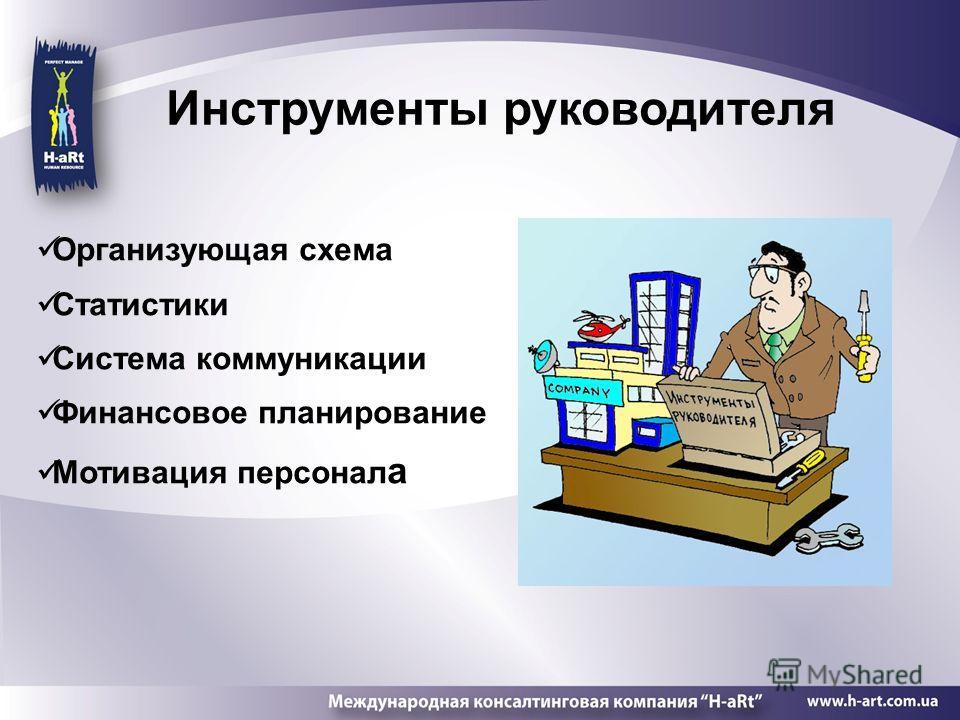 Инструменты руководителя Организующая схема Статистики Система коммуникации Финансовое планирование Мотивация персонал а