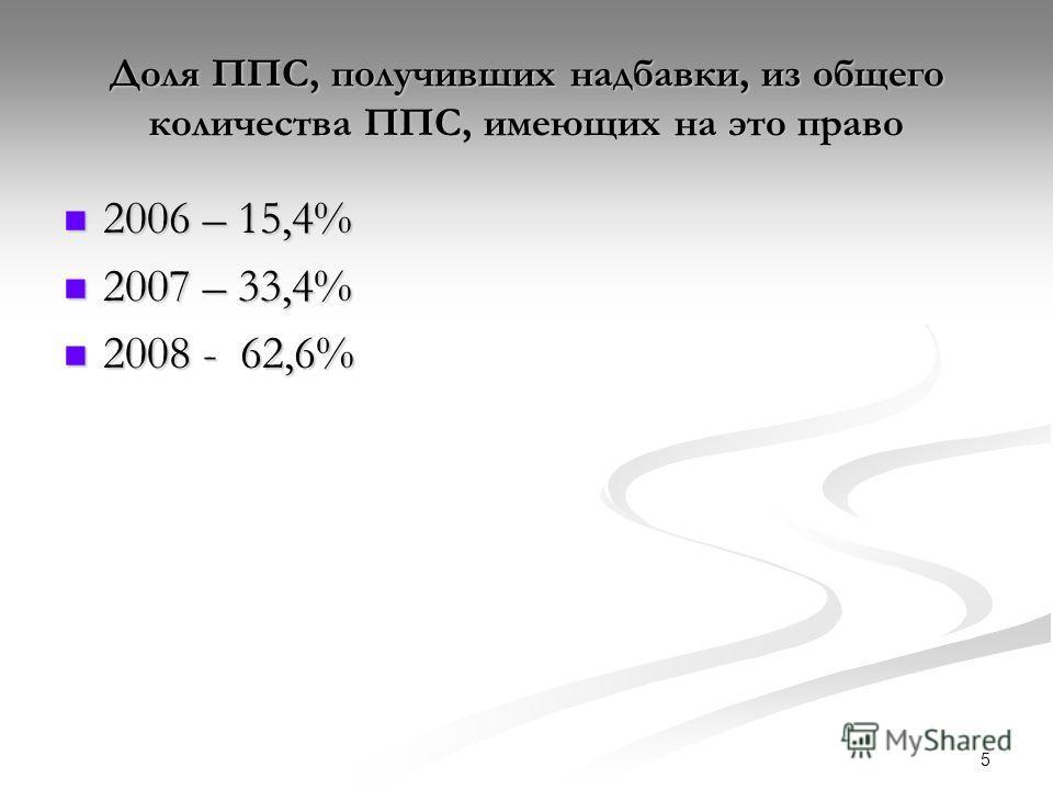 5 Доля ППС, получивших надбавки, из общего количества ППС, имеющих на это право 2006 – 15,4% 2006 – 15,4% 2007 – 33,4% 2007 – 33,4% 2008 - 62,6% 2008 - 62,6%
