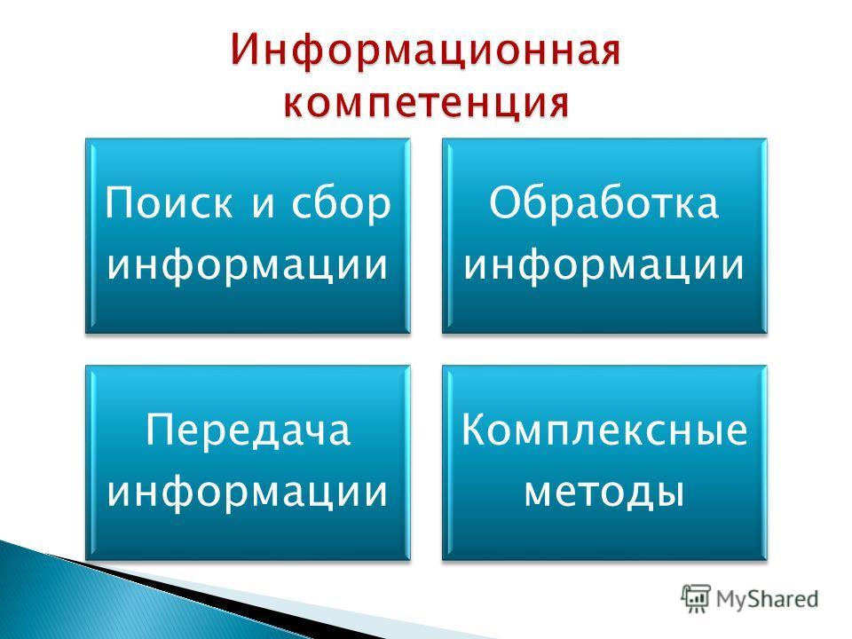 Поиск и сбор информации Обработка информации Передача информации Комплексные методы