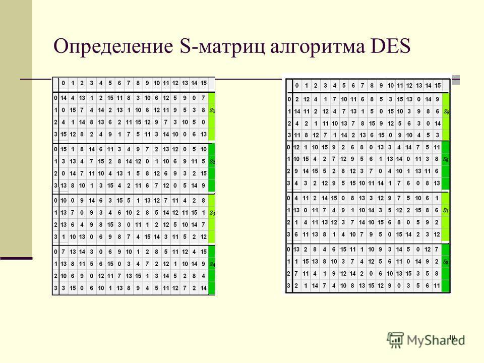 10 Определение S-матриц алгоритма DES