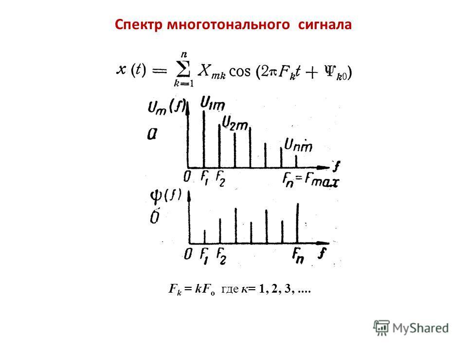 Спектр многотонального сигнала F k = kF o где к= 1, 2, 3,....