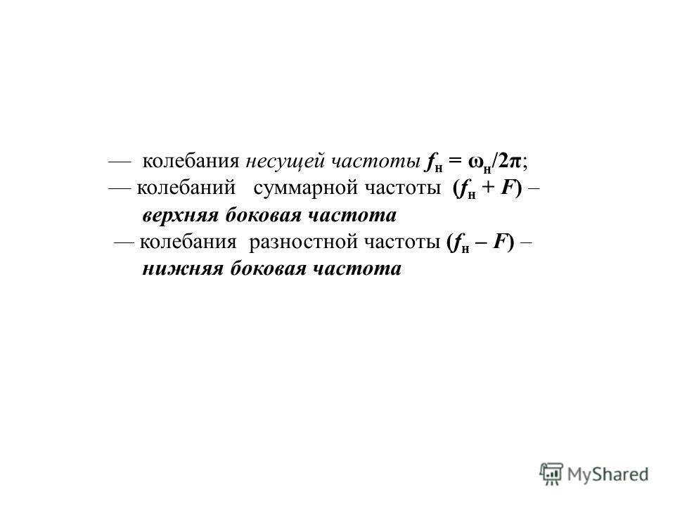 колебания несущей частоты f н = ω н /2π; колебаний суммарной частоты (f н + F) – верхняя боковая частота колебания разностной частоты (f н – F) – нижняя боковая частота