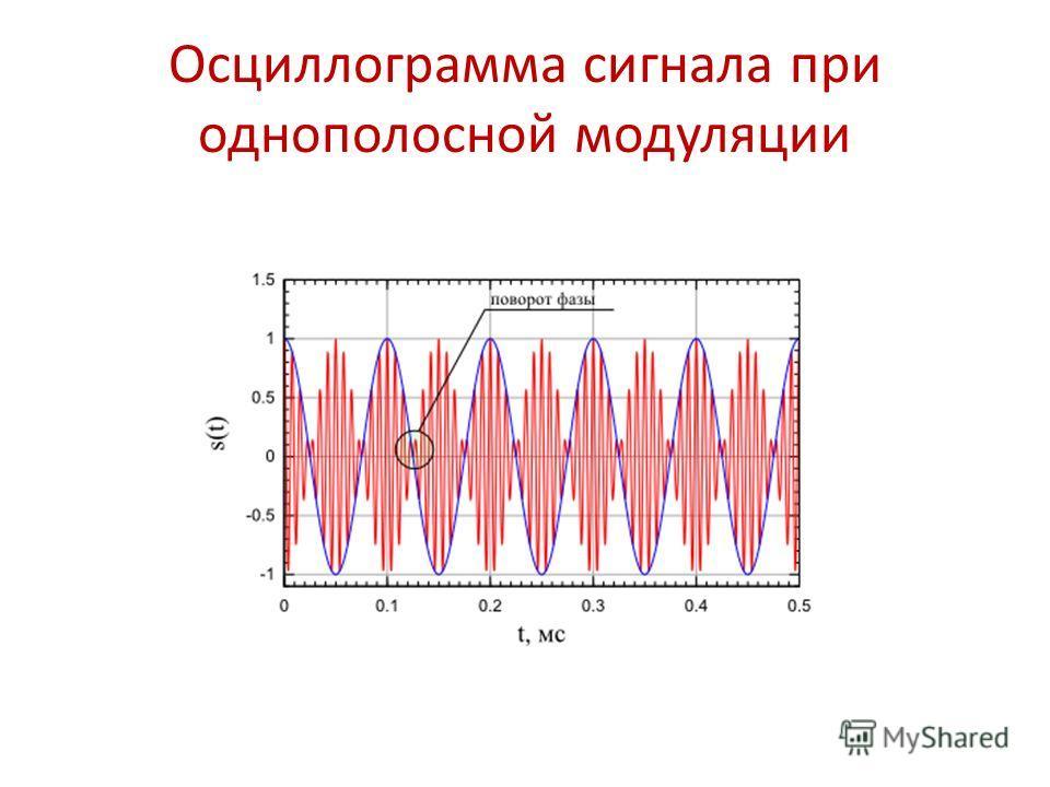 Осциллограмма сигнала при однополосной модуляции