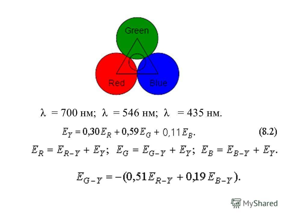 λ = 700 нм; λ = 546 нм; λ = 435 нм.