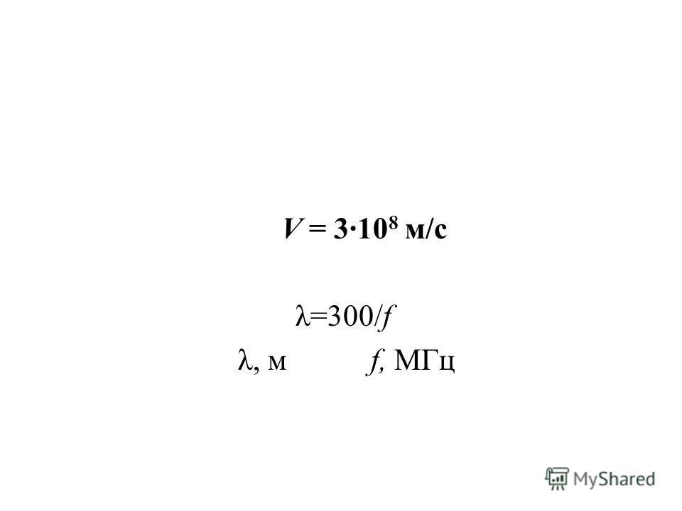 V = 3·10 8 м/c λ=300/f λ, м f, МГц