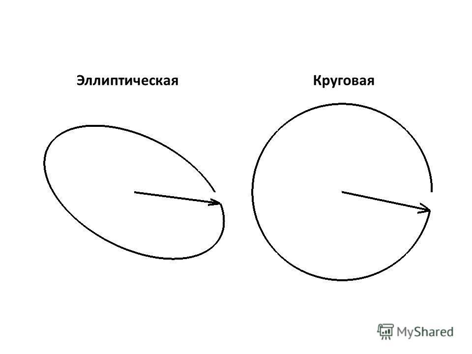 ЭллиптическаяКруговая