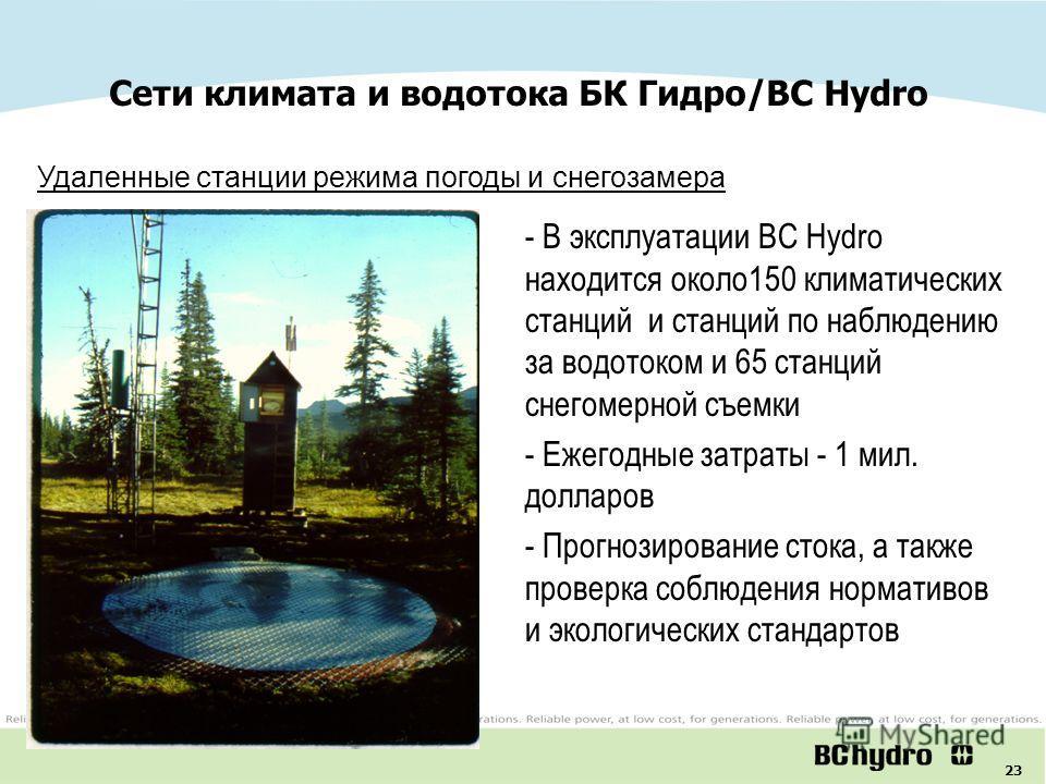 23 Сети климата и водотока БК Гидро/BC Hydro - В эксплуатации BC Hydro находится около150 климатических станций и станций по наблюдению за водотоком и 65 станций снегомерной съемки - Ежегодные затраты - 1 мил. долларов - Прогнозирование стока, а такж