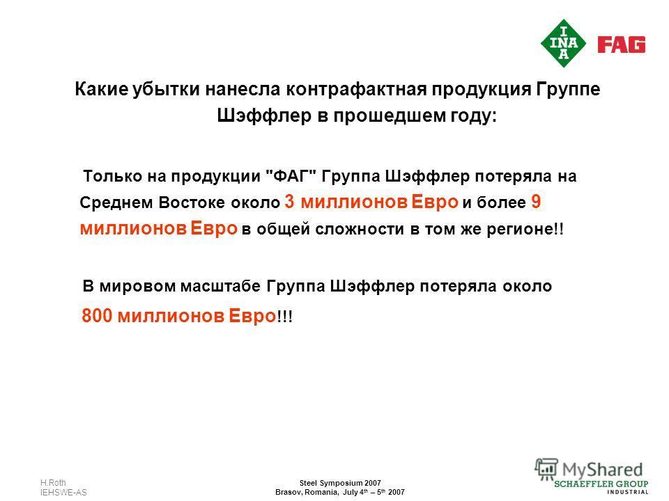 H.Roth IEHSWE-AS Steel Symposium 2007 Brasov, Romania, July 4 th – 5 th 2007 Какие убытки нанесла контрафактная продукция Группе Шэффлер в прошедшем году: Только на продукции