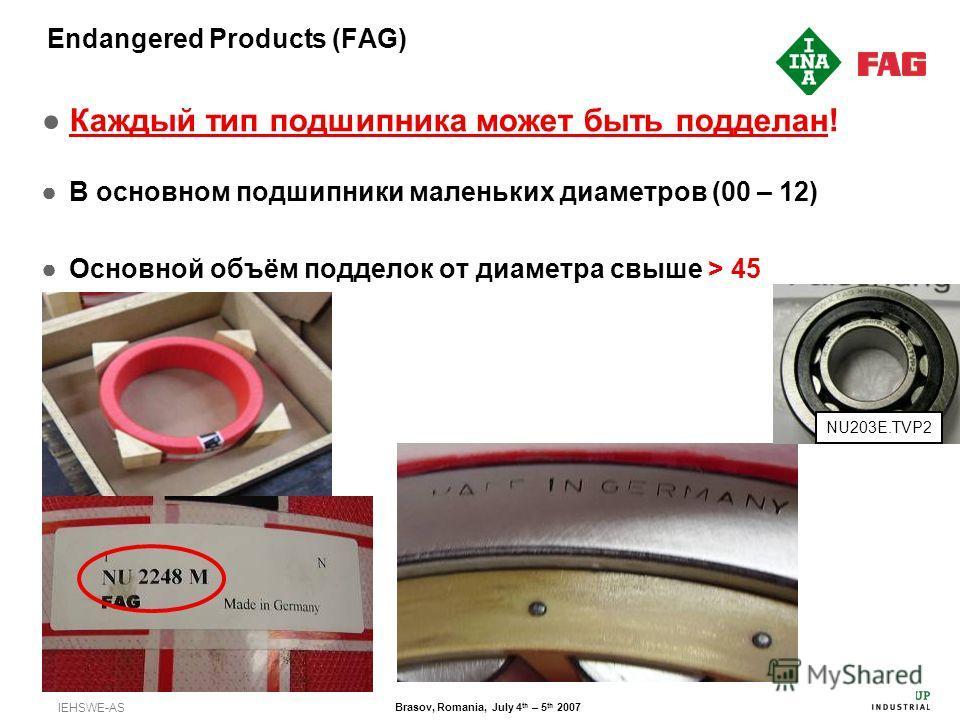 H.Roth IEHSWE-AS Steel Symposium 2007 Brasov, Romania, July 4 th – 5 th 2007 Endangered Products (FAG) Каждый тип подшипника может быть подделан! В основном подшипники маленьких диаметров (00 – 12) Основной объём подделок от диаметра свыше > 45 NU203