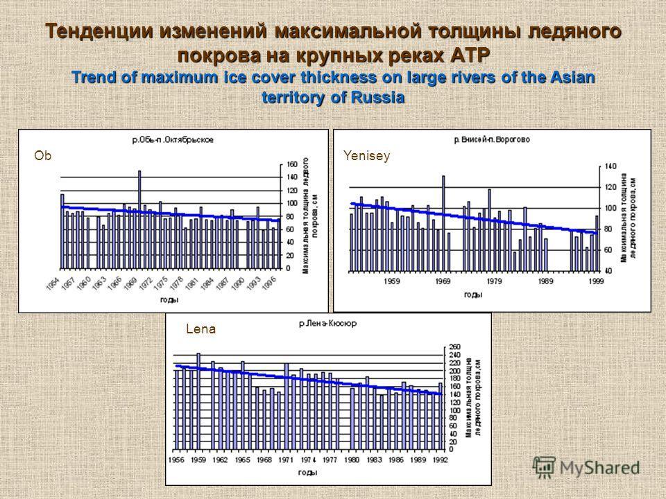 Тенденции изменений максимальной толщины ледяного покрова на крупных реках АТР Trend of maximum ice cover thickness on large rivers of the Asian territory of Russia ObYenisey Lena