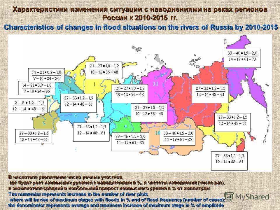 Характеристики изменения ситуации с наводнениями на реках регионов России к 2010-2015 гг. В числителе увеличение числа речных участков, где будет рост наивысших уровней с наводнениями в %, и частоты наводнений (число раз), где будет рост наивысших ур