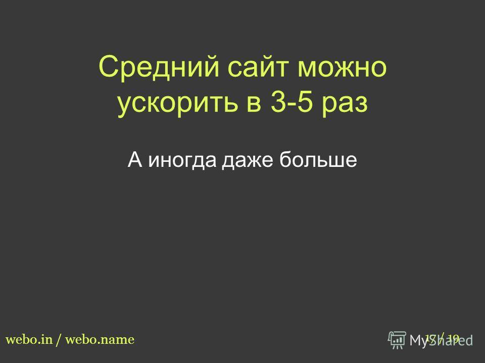 Средний сайт можно ускорить в 3-5 раз 17 / 19 webo.in / webo.name А иногда даже больше