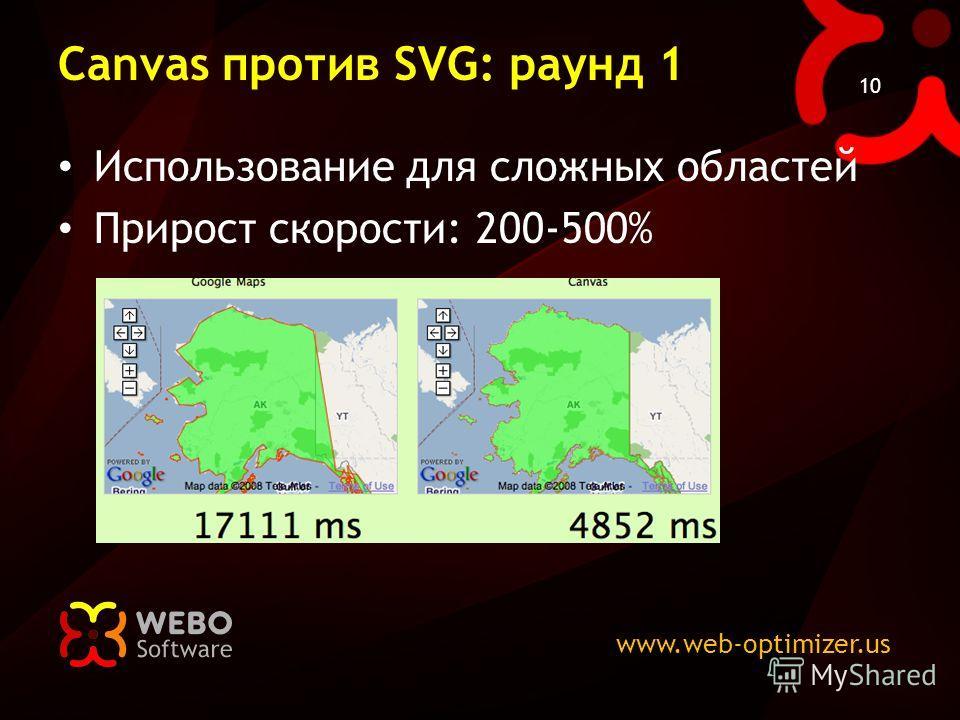 www.web-optimizer.us 10 Canvas против SVG: раунд 1 Использование для сложных областей Прирост скорости: 200-500%
