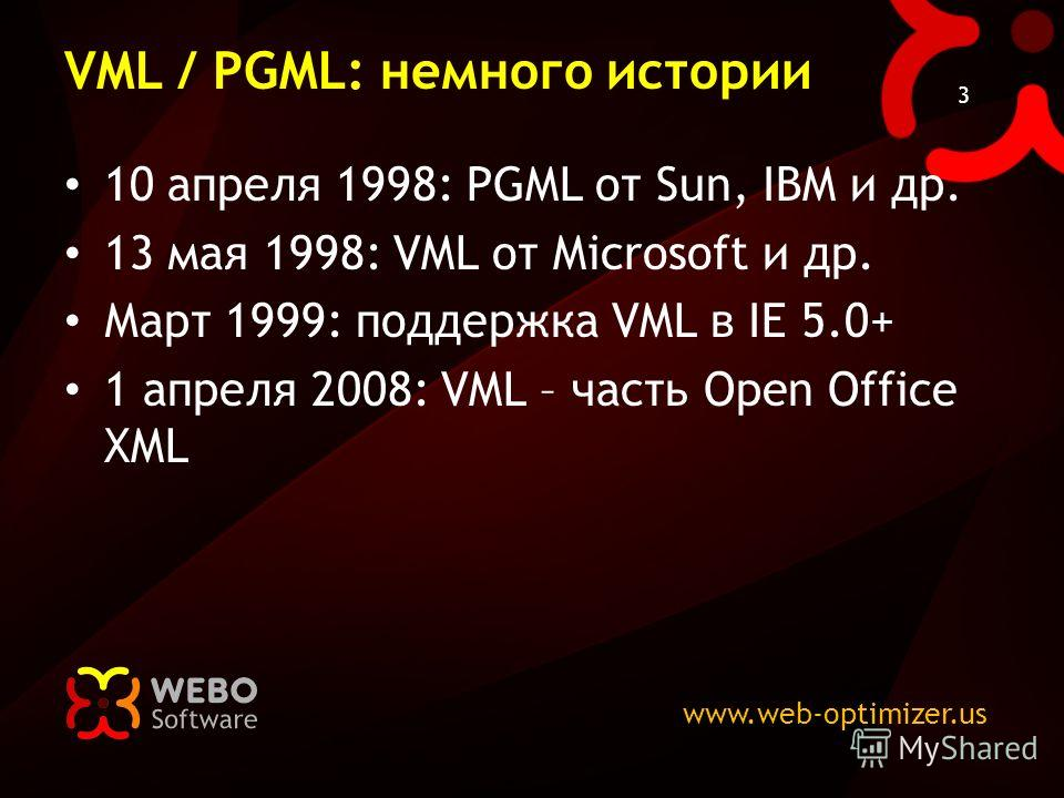 www.web-optimizer.us 3 VML / PGML: немного истории 10 апреля 1998: PGML от Sun, IBM и др. 13 мая 1998: VML от Microsoft и др. Март 1999: поддержка VML в IE 5.0+ 1 апреля 2008: VML – часть Open Office XML