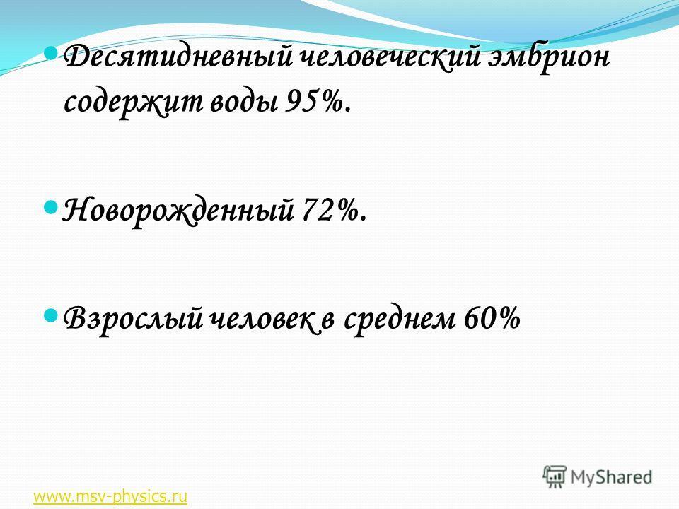 Десятидневный человеческий эмбрион содержит воды 95%. Десятидневный человеческий эмбрион содержит воды 95%. Новорожденный 72%. Новорожденный 72%. Взрослый человек в среднем 60% Взрослый человек в среднем 60% www.msv-physics.ru