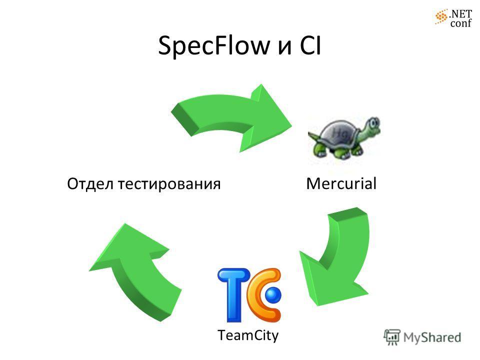 SpecFlow и CI