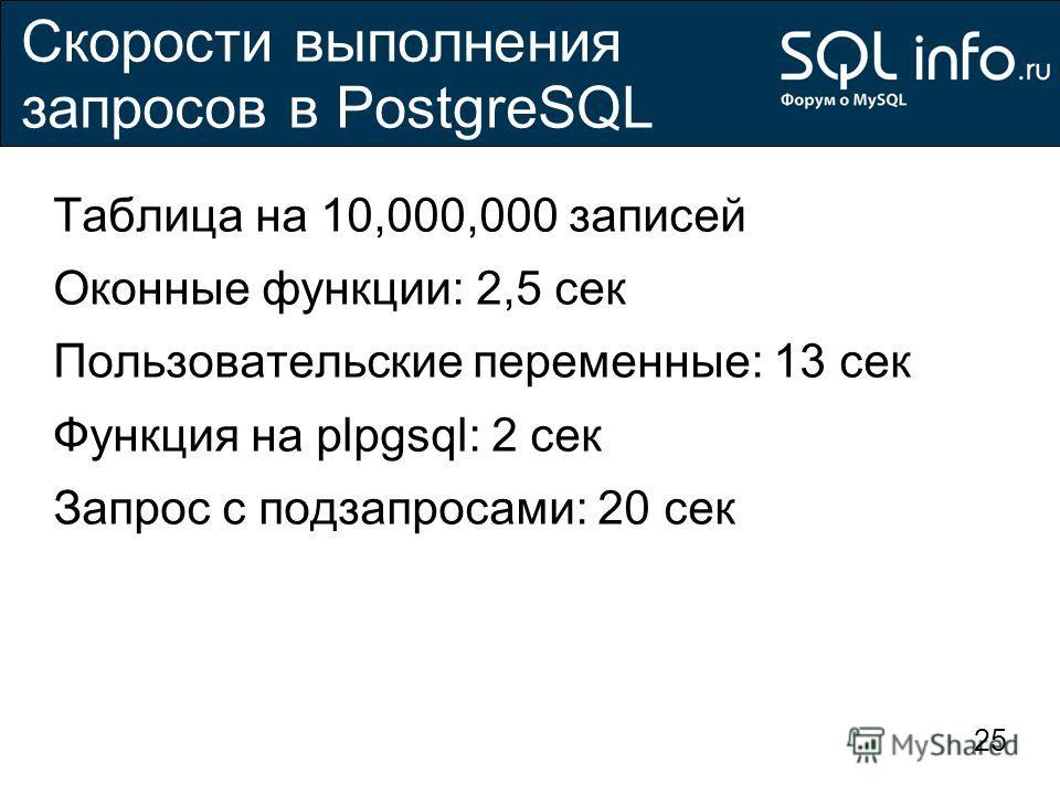 25 Скорости выполнения запросов в PostgreSQL Таблица на 10,000,000 записей Оконные функции: 2,5 cек Пользовательские переменные: 13 сек Функция на plpgsql: 2 сек Запрос с подзапросами: 20 сек
