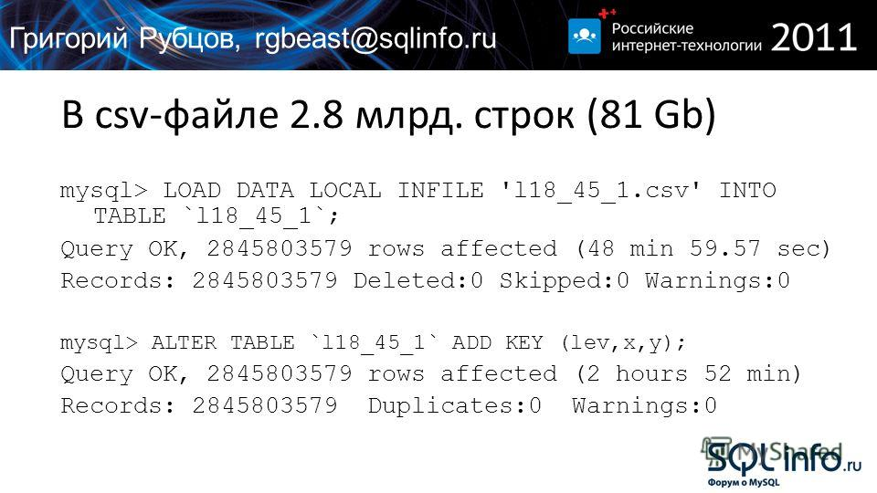 В csv-файле 2.8 млрд. строк (81 Gb) mysql> LOAD DATA LOCAL INFILE 'l18_45_1.csv' INTO TABLE `l18_45_1`; Query OK, 2845803579 rows affected (48 min 59.57 sec) Records: 2845803579 Deleted:0 Skipped:0 Warnings:0 mysql> ALTER TABLE `l18_45_1` ADD KEY (le