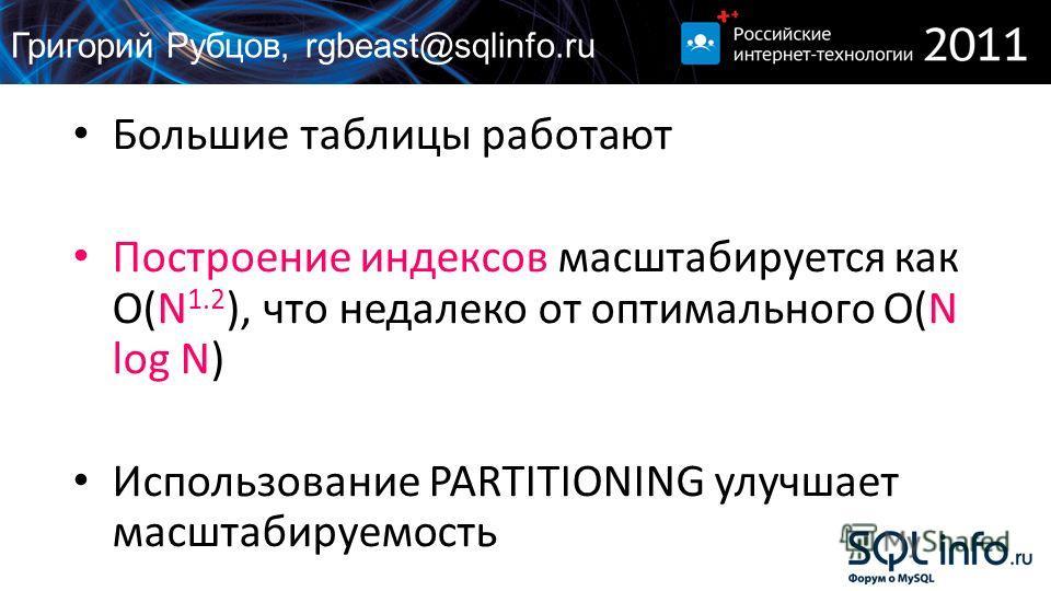 Большие таблицы работают Построение индексов масштабируется как O(N 1.2 ), что недалеко от оптимального O(N log N) Использование PARTITIONING улучшает масштабируемость Григорий Рубцов, rgbeast@sqlinfo.ru
