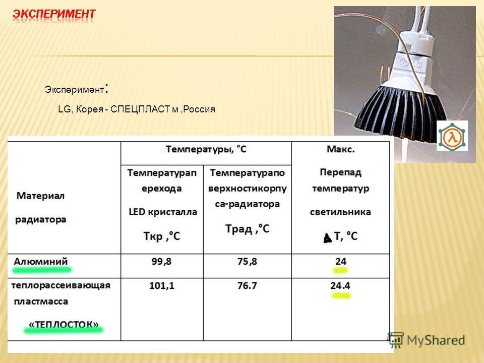 Эксперимент : LG, Корея - СПЕЦПЛАСТ м,Россия