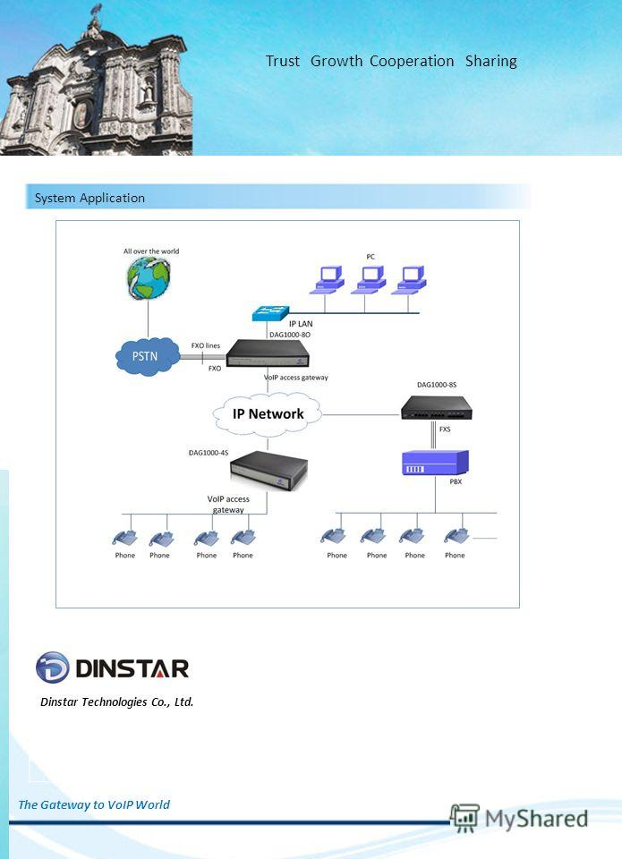 The Gateway to VoIP World System Application Dinstar Technologies Co., Ltd. Trust Growth Cooperation Sharing