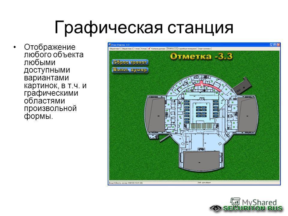 Графическая станция Отображение любого объекта любыми доступными вариантами картинок, в т.ч. и графическими областями произвольной формы.