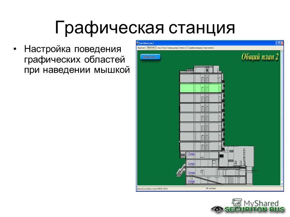 Графическая станция Настройка поведения графических областей при наведении мышкой