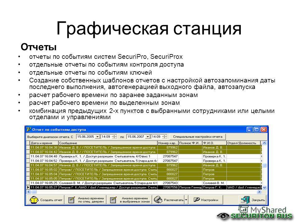 Графическая станция отчеты по событиям систем SecuriPro, SecuriProx отдельные отчеты по событиям контроля доступа отдельные отчеты по событиям ключей Создание собственных шаблонов отчетов с настройкой автозапоминания даты последнего выполнения, автог