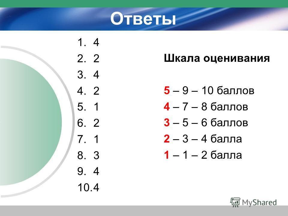 Ответы 1.4 2.2 3.4 4.2 5.1 6.2 7.1 8.3 9.4 10.4 Шкала оценивания 5 – 9 – 10 баллов 4 – 7 – 8 баллов 3 – 5 – 6 баллов 2 – 3 – 4 балла 1 – 1 – 2 балла