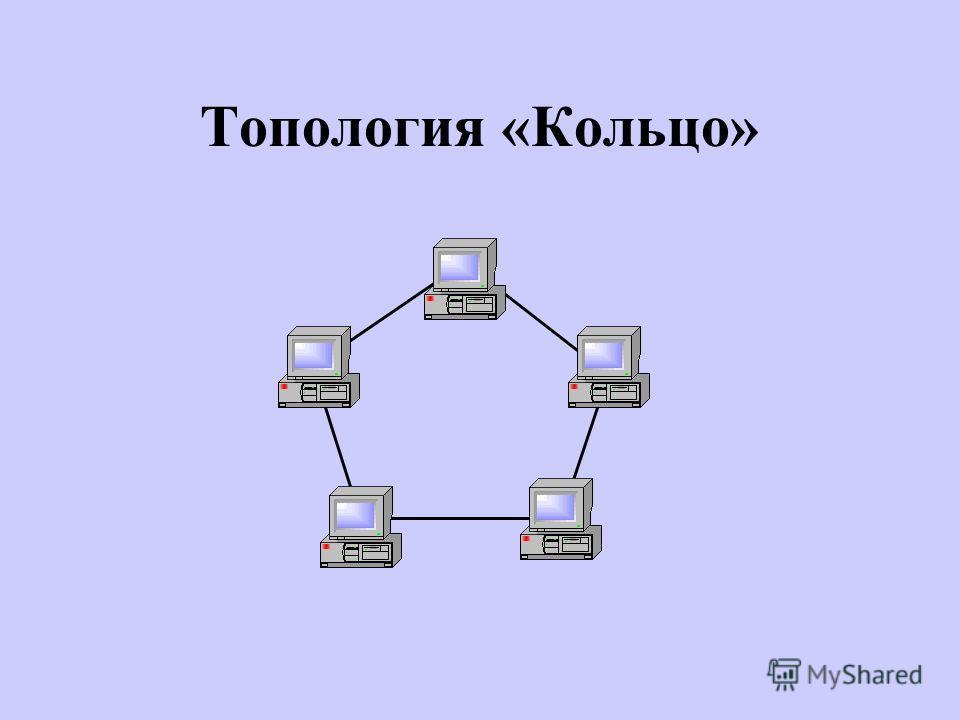Топология «Кольцо»