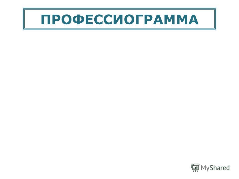 ОПРЕДЕЛЕНИЕ Профессиограмма
