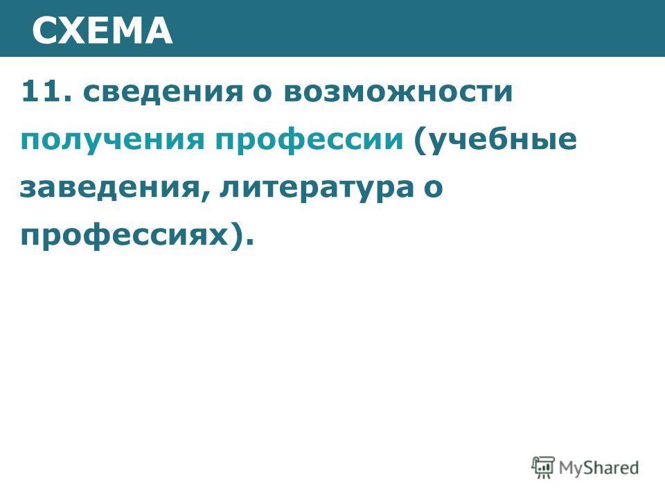 СХЕМА 11. сведения о возможности получения профессии (учебные заведения, литература о профессиях).