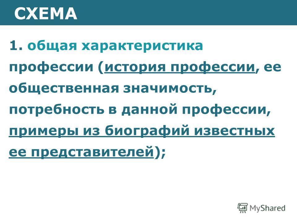 СХЕМА 1. общая характеристика профессии (история профессии, ее общественная значимость, потребность в данной профессии, примеры из биографий известных ее представителей);