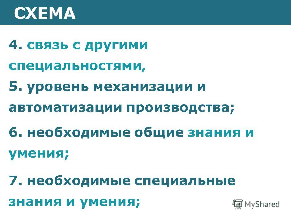 СХЕМА 4. связь с другими специальностями, 5. уровень механизации и автоматизации производства; 6. необходимые общие знания и умения; 7. необходимые специальные знания и умения;