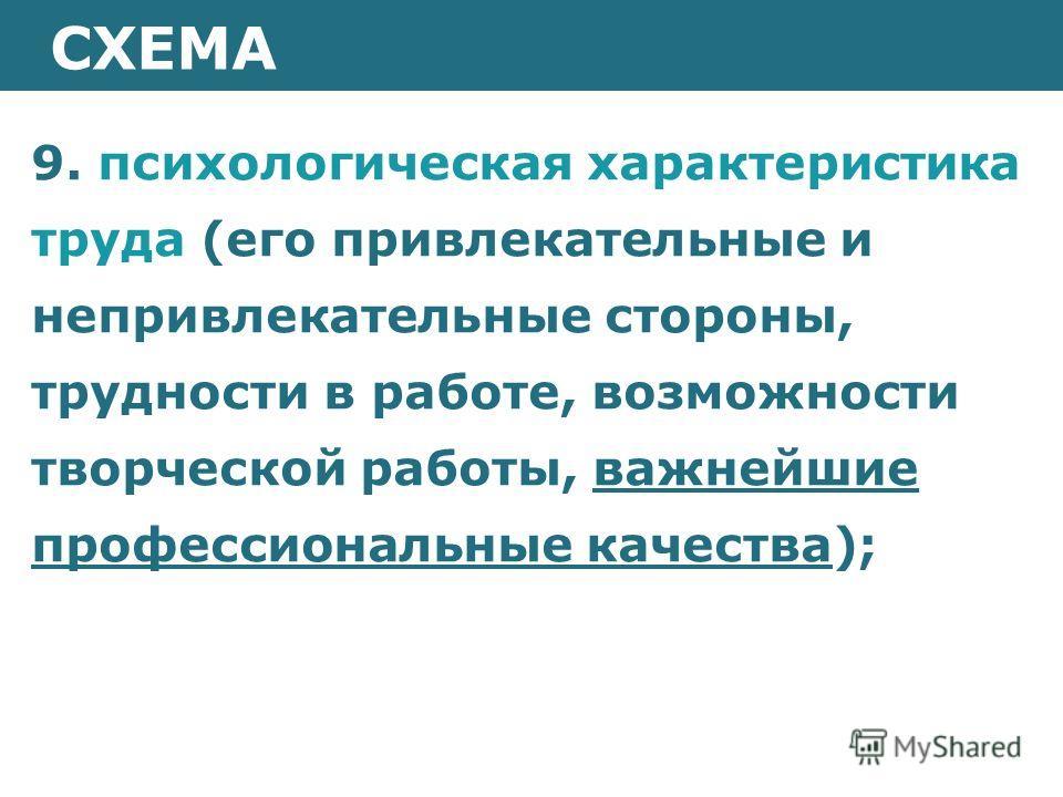СХЕМА 9. психологическая характеристика труда (его привлекательные и непривлекательные стороны, трудности в работе, возможности творческой работы, важнейшие профессиональные качества);