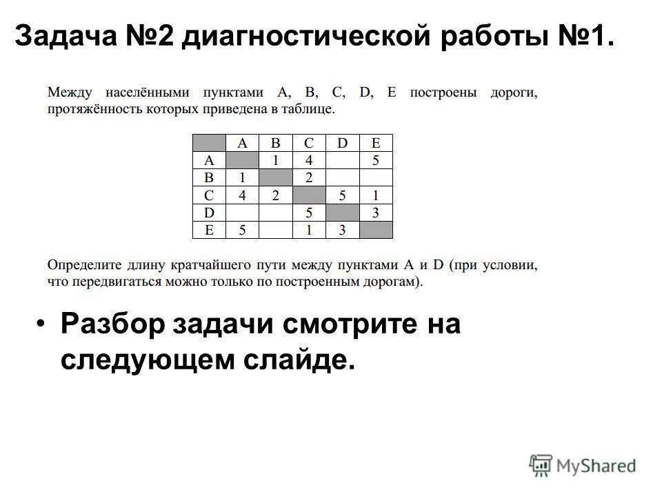 Разбор задачи смотрите на следующем слайде. Задача 2 диагностической работы 1.