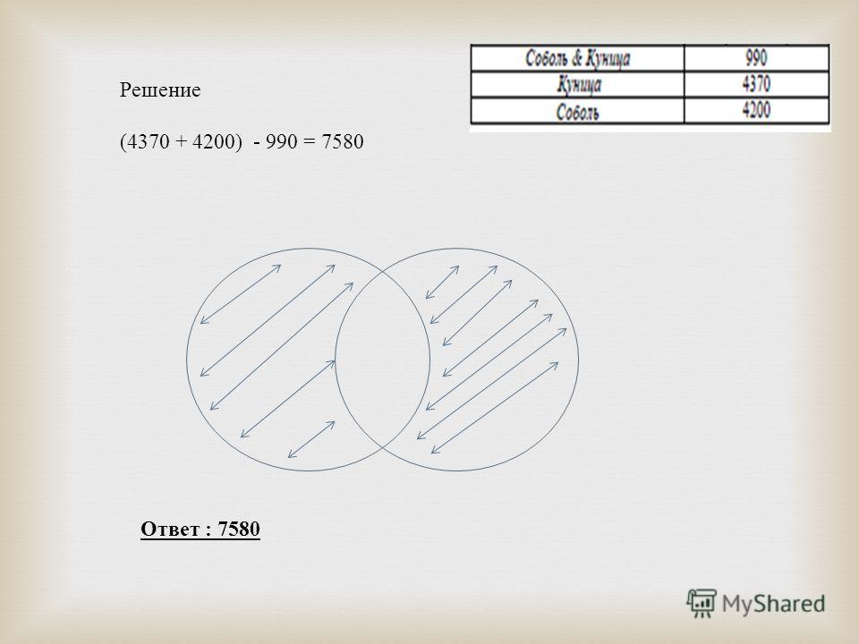 Решение (4370 + 4200) - 990 = 7580 Ответ : 7580